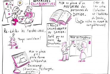 Demarches_collaboratives