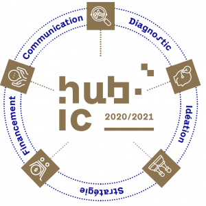 Les 5 etapes de l'incubateur HUB-IC